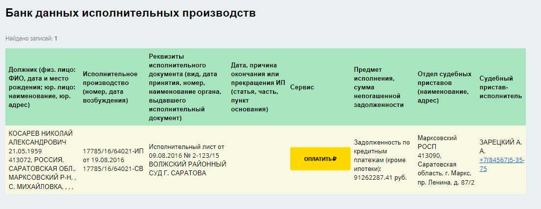 Судебные приставы г москва бутырский вал 5